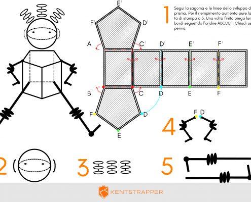 Stencil Robot per Penna 3D Kentstrapper
